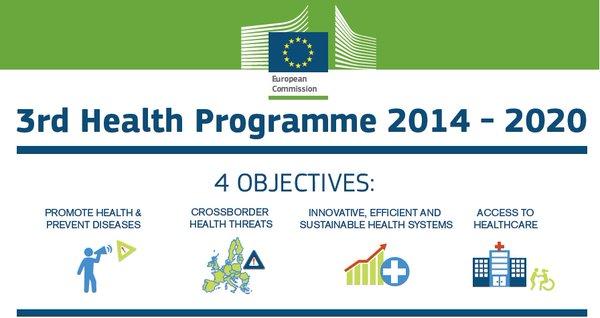 3rd EC Health Programme