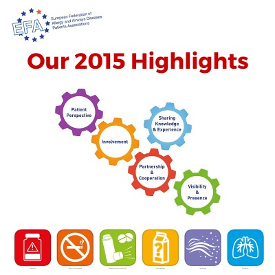Our 2015 Highlights 400x400